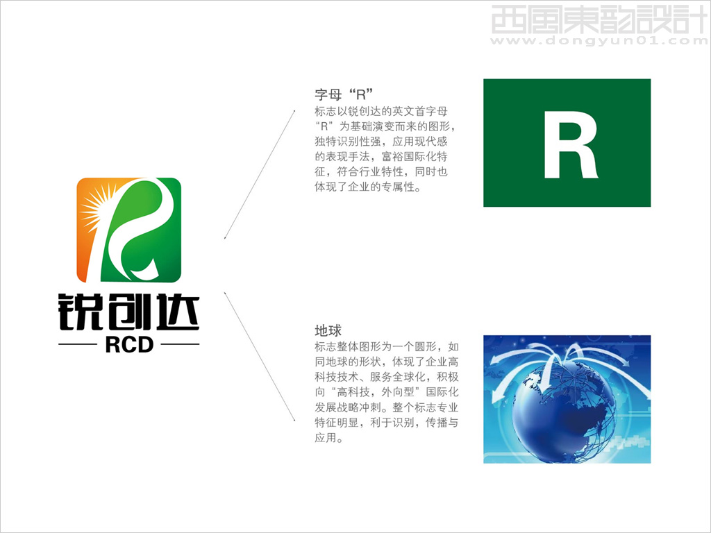 北京锐创达食品有限公司logo设计创意说明