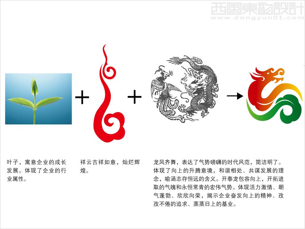 北京开泰龙农业发展公司标志设计理念创意说明