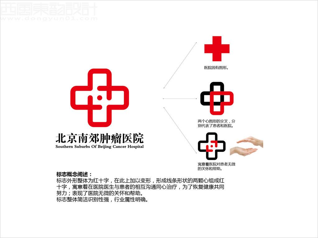 北京南郊肿瘤医院标志设计创意理念说明